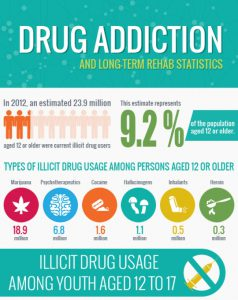 local addiction treatment